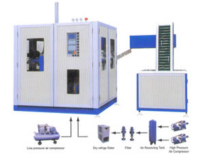 SD-3000 Automatic Blow Molding Machine